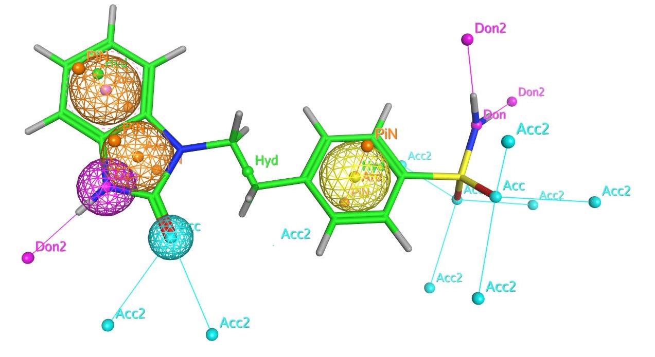 nova-data-solutions-capabilities in computational chemistry, ligand-, structure-based drug discovery, cheminformatics, bioinformatics, docking, pharmacophores, virtual screening, fragments